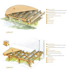 Doc : Architecture du bois